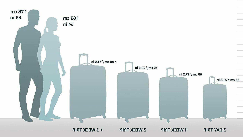 "Luggage Rolling Backpack Double Pocket Organizer 17"""